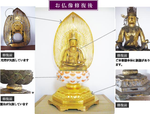 お仏像修復後